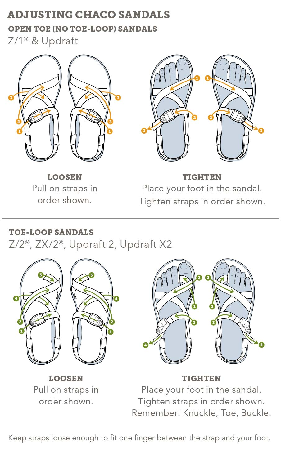 9d20f30175cf Which Chaco Sandals are Best  - Englin s Fine Footwear